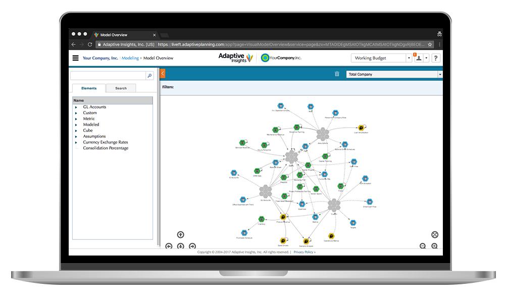 Workday Adaptive Planning är en världsledande molnlösning för rapportering, planering och analys. Byggt av ekonomer för ekonomer och verksamheten. Modellering av intäkter